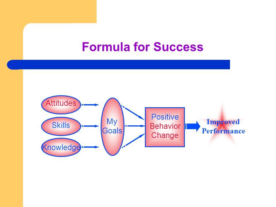 Attitudes Skills Knowledge My Goals Positive Behavior Change Improved Performance Formula for Success