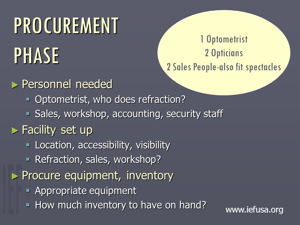 PROCUREMENT PHASE ► Personnel needed  Optometrist, who does refraction.