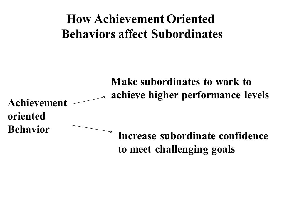 How Achievement Oriented Behaviors affect Subordinates Achievement oriented Behavior Make subordinates to work to achieve higher performance levels In