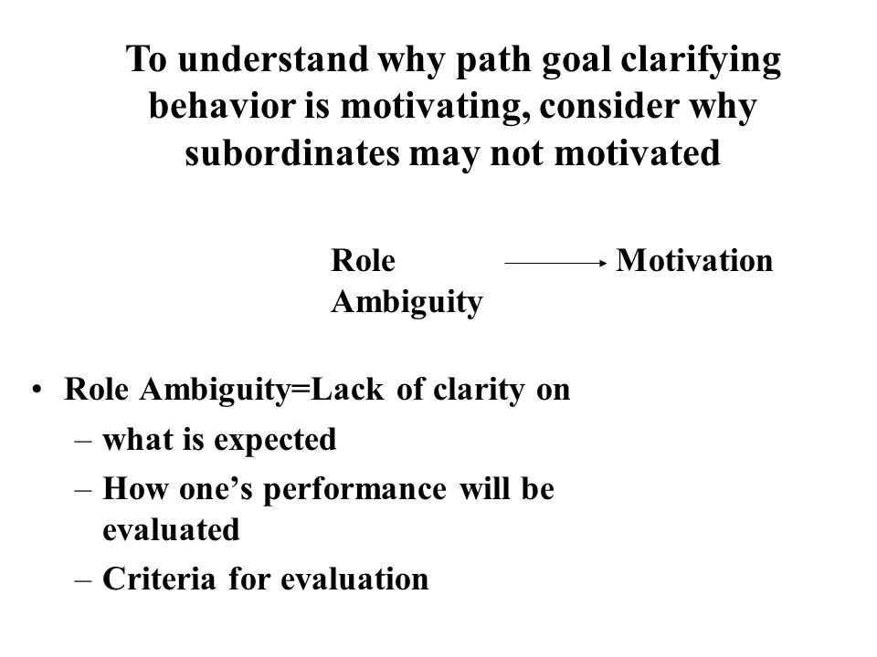 Role Ambiguity Motivation To understand why path goal clarifying behavior is motivating, consider why subordinates may not motivated Role Ambiguity=La