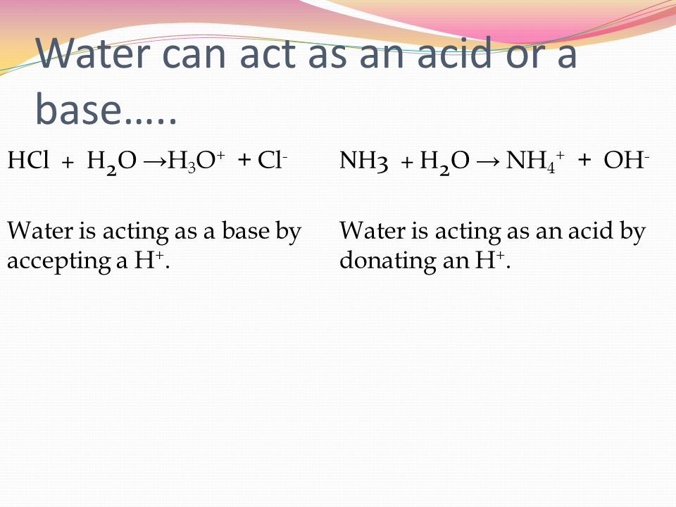 Water can act as an acid or a base…..