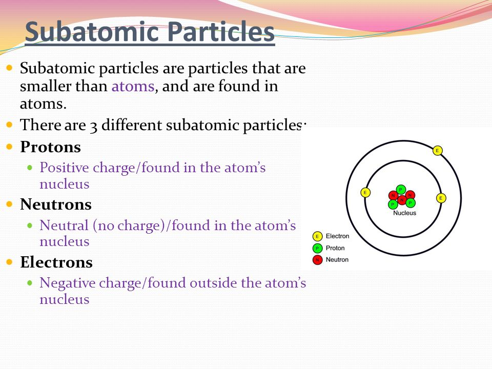 Subatomic Particles Subatomic particles are particles that are smaller than atoms, and are found in atoms.