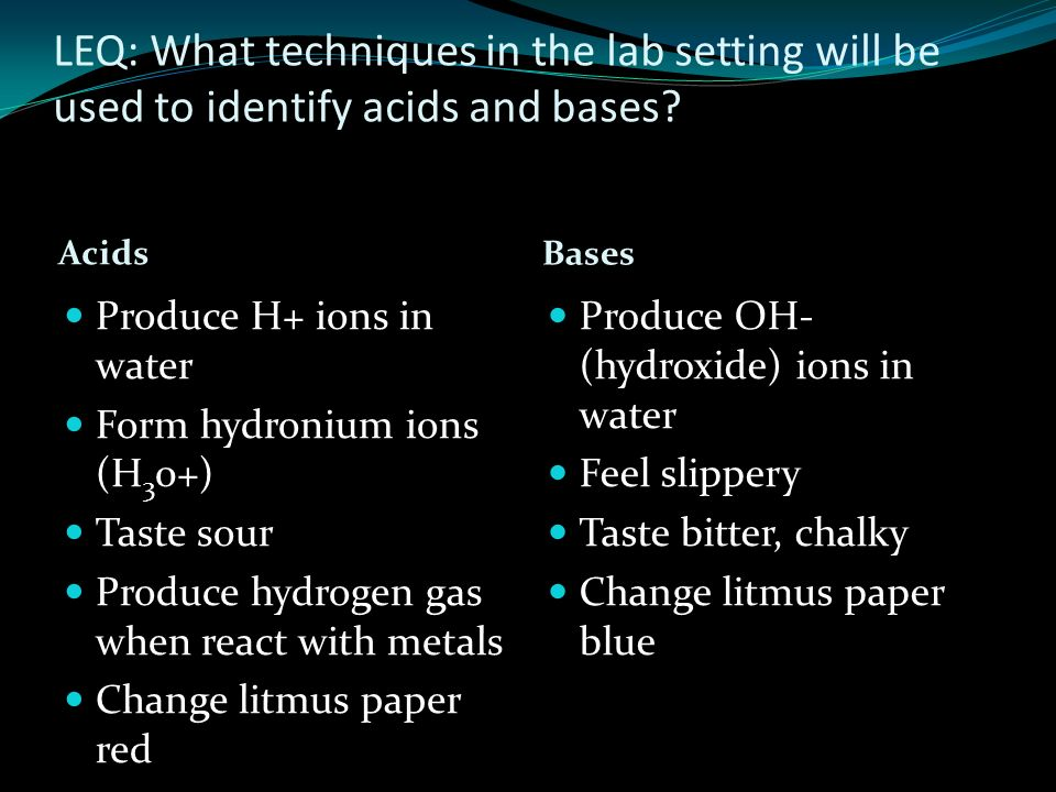 Acids Bases Produce H+ ions in water Form hydronium ions (H 3 0+) Taste sour Produce hydrogen gas when react with metals Change litmus paper red Produce OH- (hydroxide) ions in water Feel slippery Taste bitter, chalky Change litmus paper blue