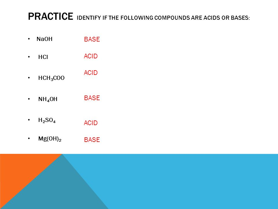 PRACTICE IDENTIFY IF THE FOLLOWING COMPOUNDS ARE ACIDS OR BASES: NaOH HCl HCH 3 COO NH 4 OH H 2 SO 4 Mg(OH) 2 BASE ACID BASE ACID BASE