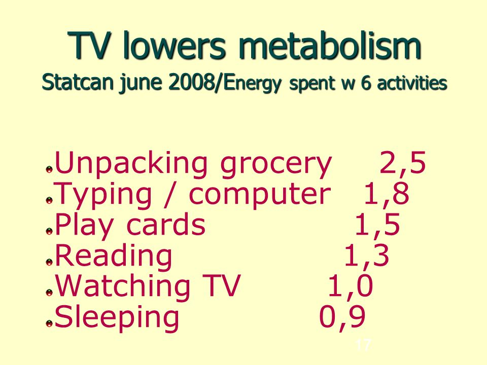 17 TV lowers metabolism Statcan june 2008/E nergy spent w 6 activities Unpacking grocery 2,5 Typing / computer 1,8 Play cards 1,5 Reading 1,3 Watching TV 1,0 Sleeping 0,9