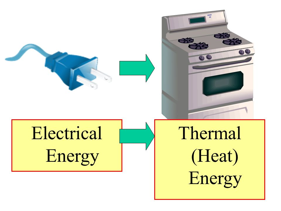 Transform from unprepared to prepared dont let energy 8 electrical energy thermal heat energy sciox Image collections