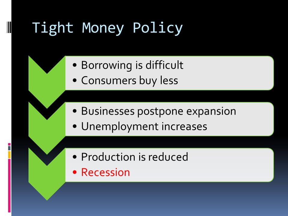 Tight Money Policy Borrowing is difficult Consumers buy less Businesses postpone expansion Unemployment increases Production is reduced Recession