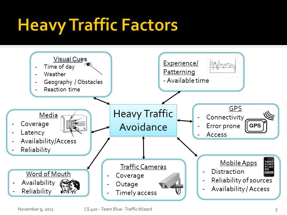 cs 410 blue team personalized traffic monitoring smartphone app