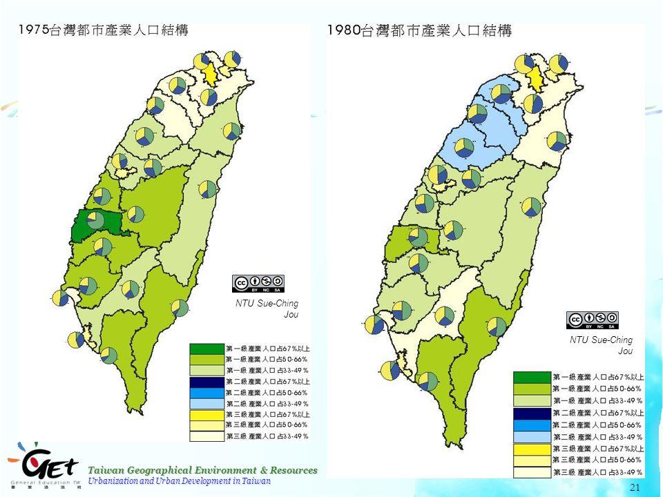 Taiwan Geographical Environment & Resources Urbanization and Urban Development in Taiwan 21 NTU Sue-Ching Jou