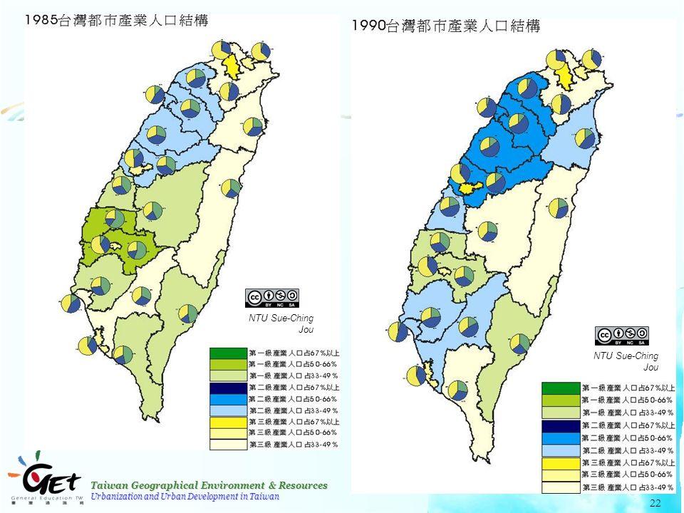 Taiwan Geographical Environment & Resources Urbanization and Urban Development in Taiwan 22 NTU Sue-Ching Jou
