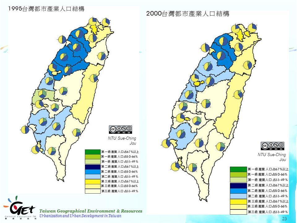 Taiwan Geographical Environment & Resources Urbanization and Urban Development in Taiwan 23 NTU Sue-Ching Jou