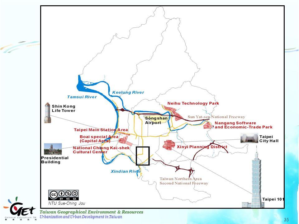 Taiwan Geographical Environment & Resources Urbanization and Urban Development in Taiwan 35 NTU Sue-Ching Jou