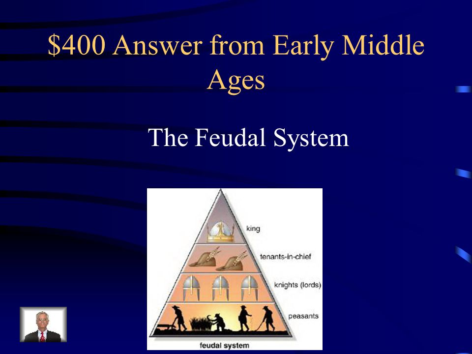 $400 Question from Early Middle Ages The practice of offering protection and land to a vassal in exchange for loyalty and military service was called
