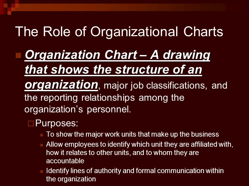 The Role of Organizational Charts Organization Chart – A drawing that shows the structure of an organization, major job classifications, and the repor