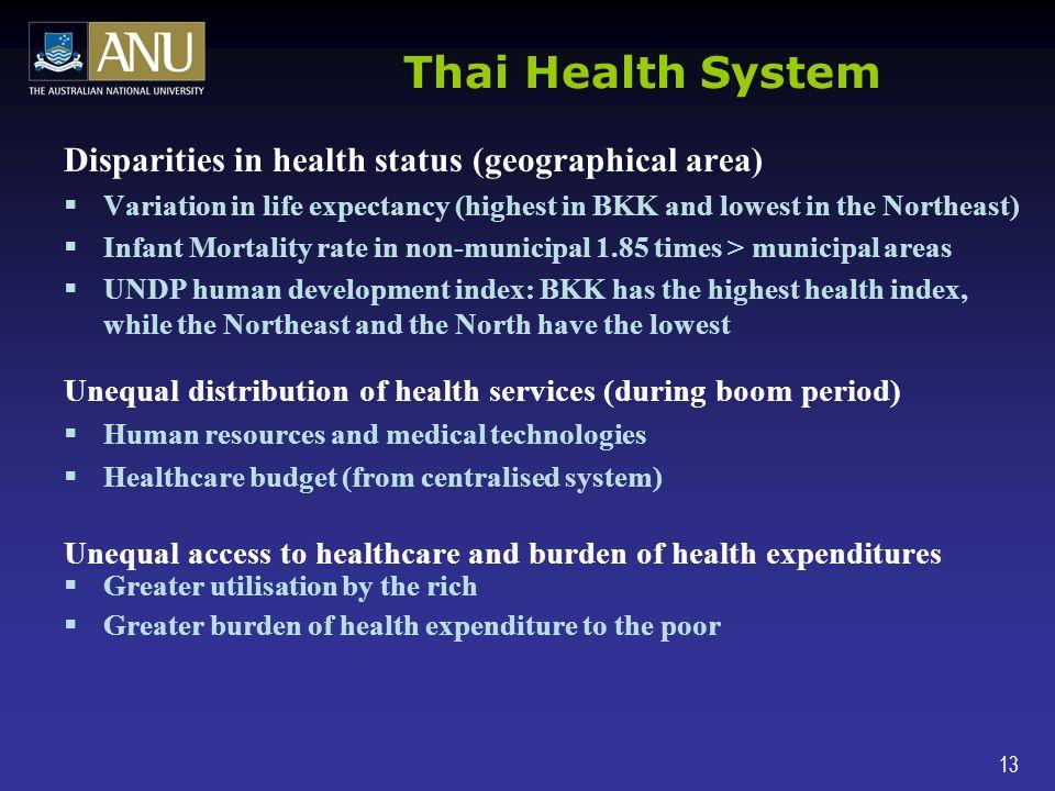 unequal access healthcare