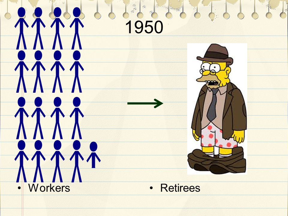 1950 WorkersRetirees