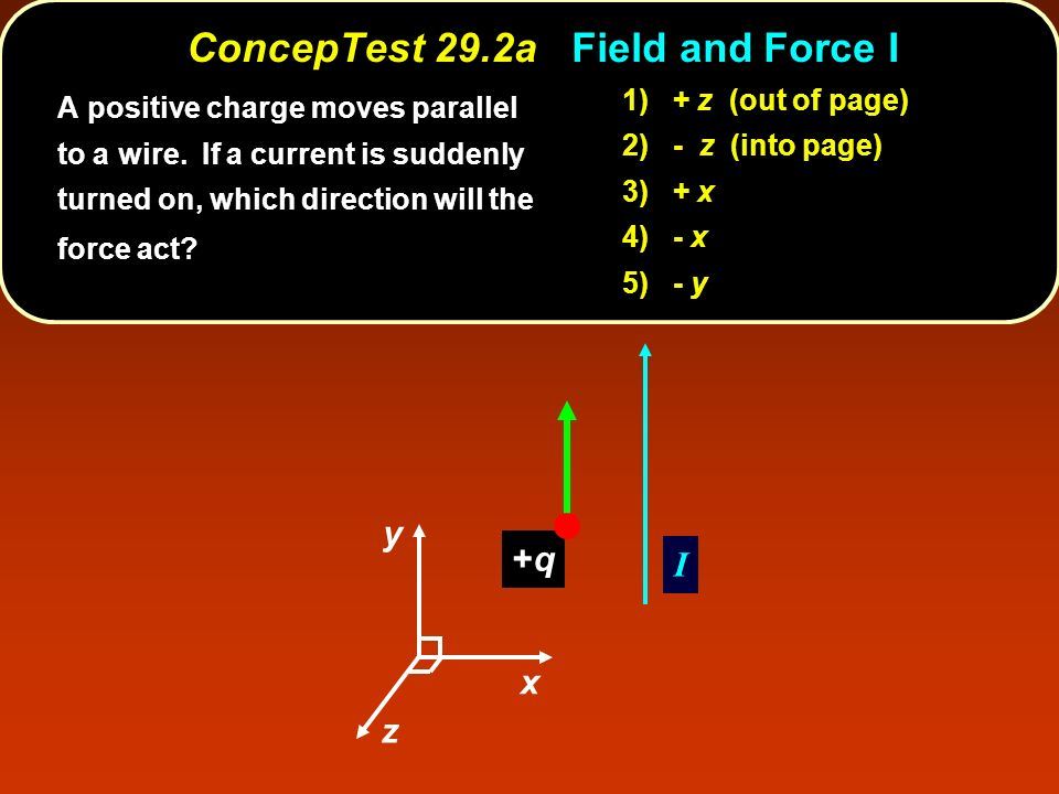 ConcepTest 29.2a Field and Force I z y x I +q+q A positive charge moves parallel to a wire.