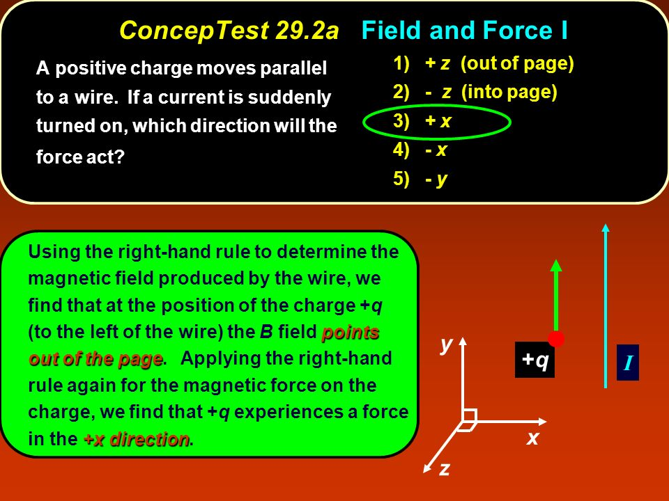 points out of the page +x direction Using the right-hand rule to determine the magnetic field produced by the wire, we find that at the position of the charge +q (to the left of the wire) the B field points out of the page.