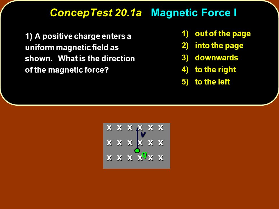 ConcepTest 20.1a Magnetic Force I 1) out of the page 2) into the page 3) downwards 4) to the right 5) to the left 1) A positive charge enters a uniform magnetic field as shown.