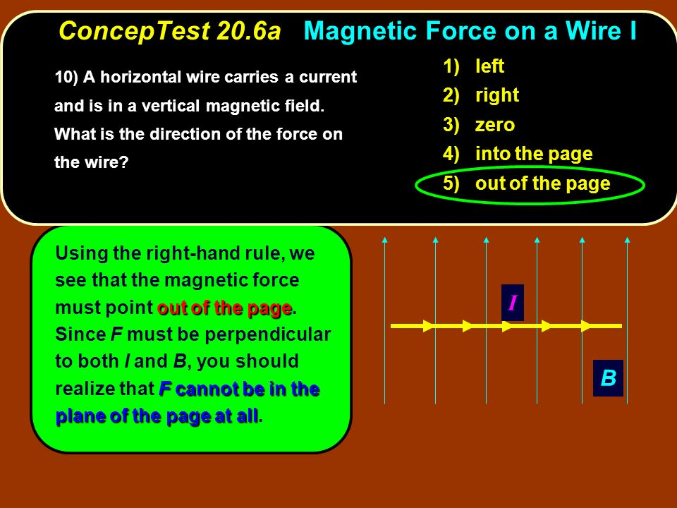 out of the page F cannot be in the plane of the page at all Using the right-hand rule, we see that the magnetic force must point out of the page.