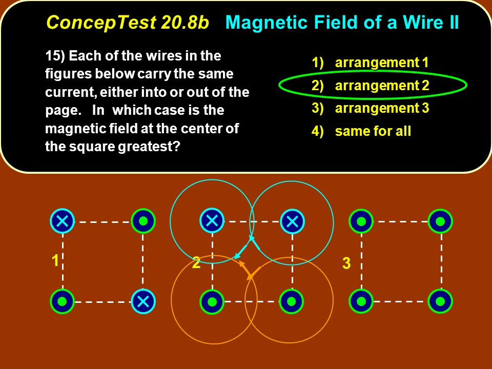 ) Each of the wires in the figures below carry the same current, either into or out of the page.