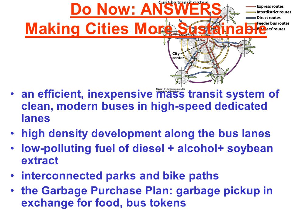 Do Now: Making Cities More Sustainable What has Curitiba, Brazil done to become a world model for sustainability