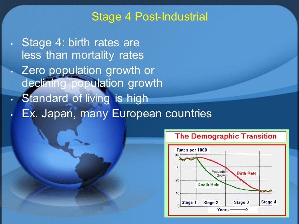32 Stage 4 Post-Industrial Stage 4: birth rates are less than mortality rates Zero population growth or declining population growth Standard of living is high Ex.