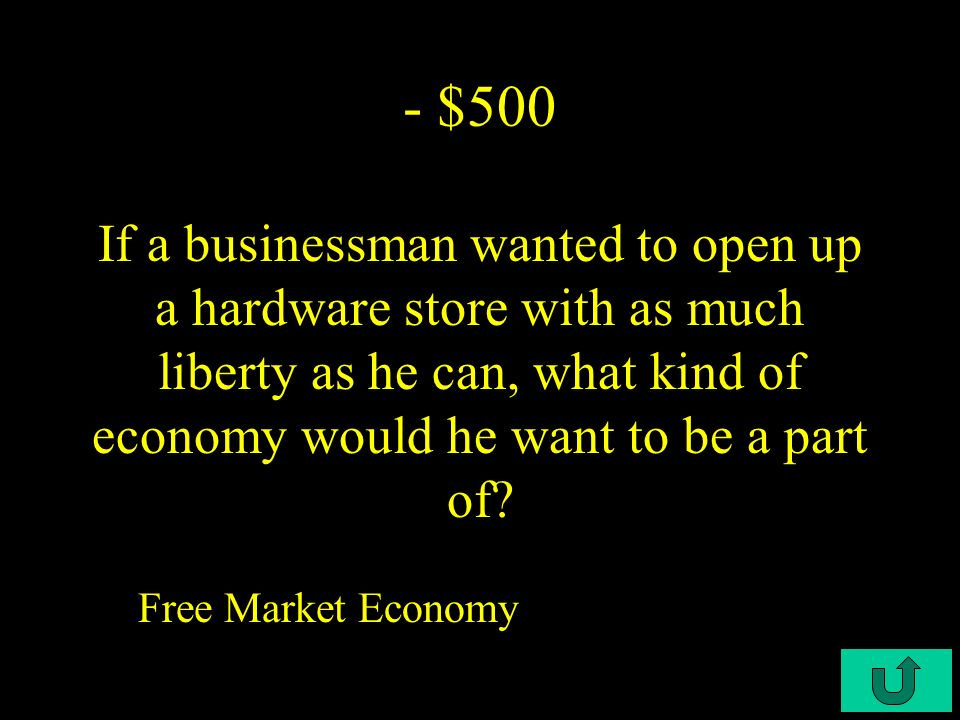 C4-$400 - $400 A Free Market economy… Is based on supply and demand with little or no government control.