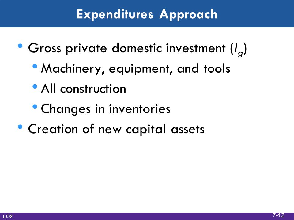 Expenditures Approach Gross private domestic investment (I g ) Machinery, equipment, and tools All construction Changes in inventories Creation of new capital assets LO2 7-12