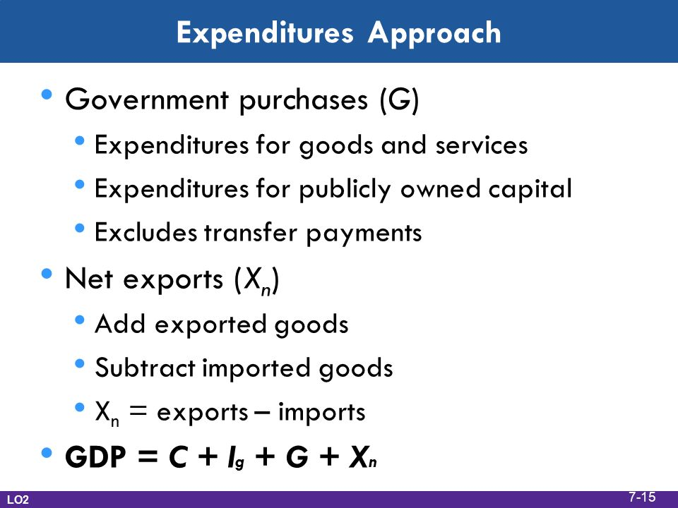 Expenditures Approach Government purchases (G) Expenditures for goods and services Expenditures for publicly owned capital Excludes transfer payments Net exports (X n ) Add exported goods Subtract imported goods X n = exports – imports GDP = C + I g + G + X n LO2 7-15