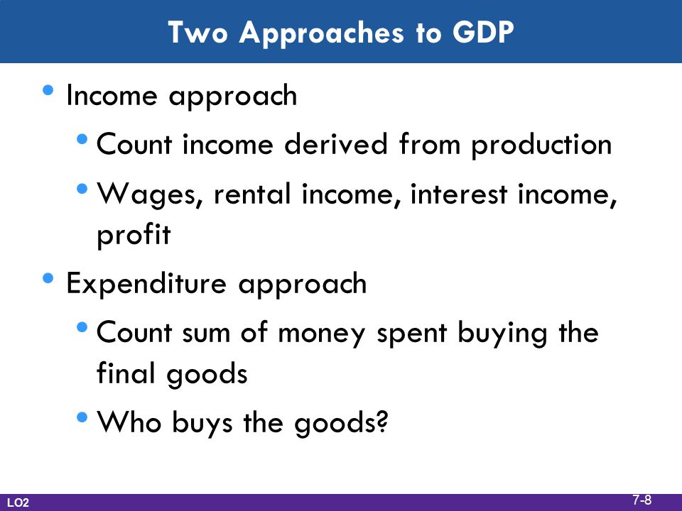 Two Approaches to GDP Income approach Count income derived from production Wages, rental income, interest income, profit Expenditure approach Count sum of money spent buying the final goods Who buys the goods.