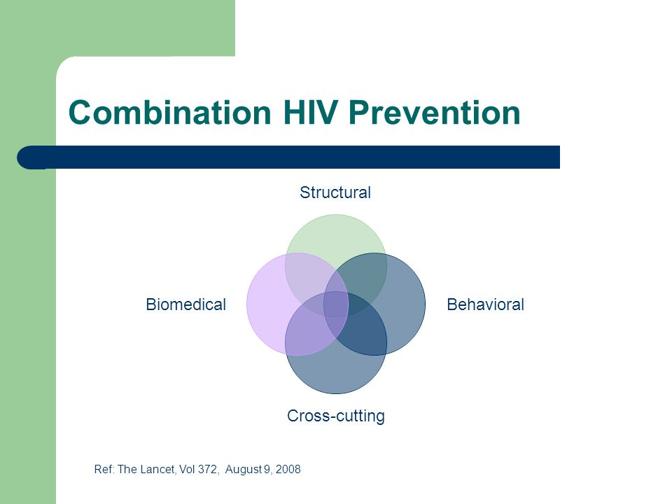 Combination HIV Prevention Structural Behavioral Cross-cutting Biomedical Ref: The Lancet, Vol 372, August 9, 2008