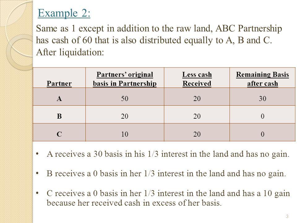 Implications of liquidating