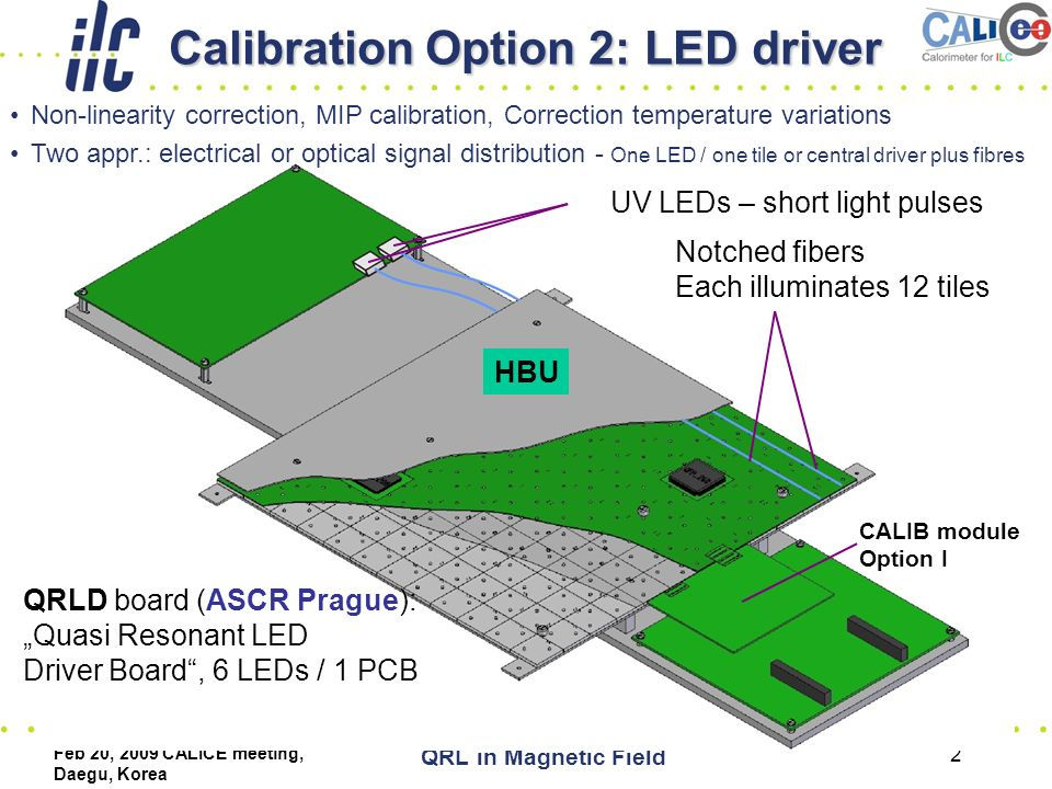 "Feb 20, 2009 CALICE meeting, Daegu, Korea QRL in Magnetic Field 2 QRLD board (ASCR Prague): ""Quasi Resonant LED Driver Board , 6 LEDs / 1 PCB Notched fibers Each illuminates 12 tiles Calibration Option 2: LED driver CALIB module Option I Non-linearity correction, MIP calibration, Correction temperature variations Two appr.: electrical or optical signal distribution - One LED / one tile or central driver plus fibres UV LEDs – short light pulses HBU"