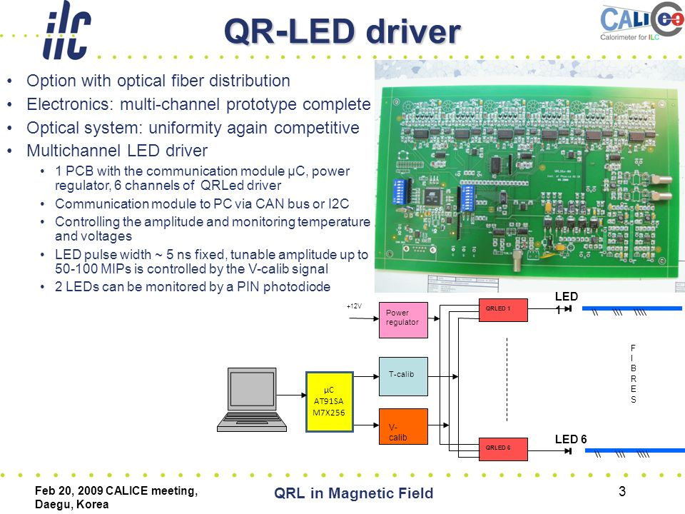 Feb 20, 2009 CALICE meeting, Daegu, Korea QRL in Magnetic Field 3 QR - LED driver Option with optical fiber distribution Electronics: multi-channel prototype complete Optical system: uniformity again competitive Multichannel LED driver 1 PCB with the communication module µC, power regulator, 6 channels of QRLed driver Communication module to PC via CAN bus or I2C Controlling the amplitude and monitoring temperature and voltages LED pulse width ~ 5 ns fixed, tunable amplitude up to MIPs is controlled by the V-calib signal 2 LEDs can be monitored by a PIN photodiode QRLED 1 T-calib V- calib Power regulator QRLED 6 LED 1 LED 6 +12V FIBRESFIBRES µC AT91SA M7X256