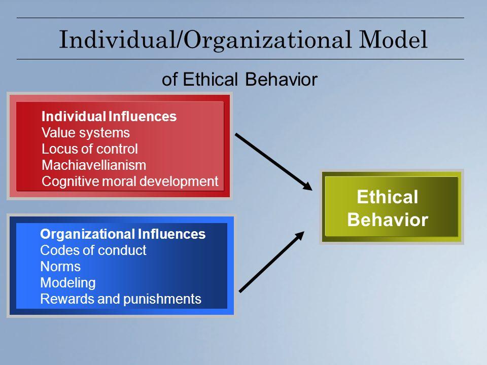 three models of organizational development Six core values of organization development on page three they outline these core values of organization development: competency models.