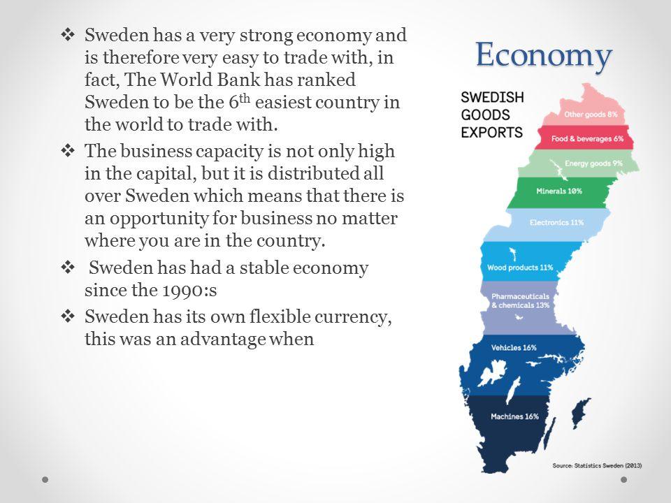 sweden economy facts