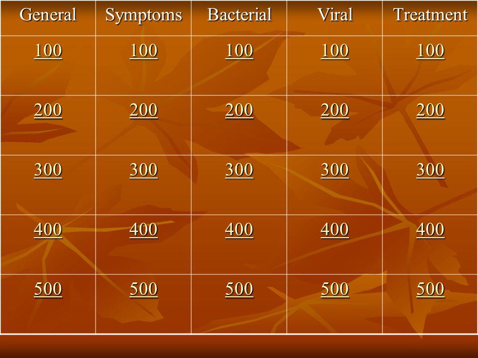 GeneralSymptomsBacterialViralTreatment 100 200 300 400 500