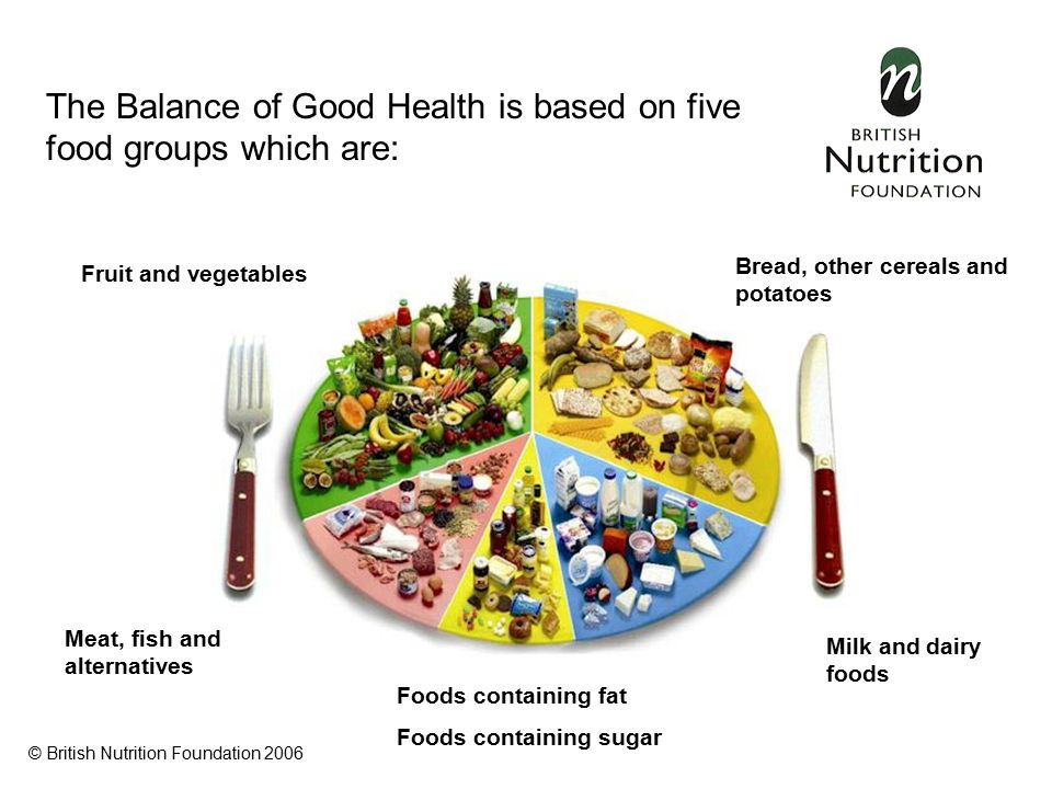 The Balance of Good Health is based on five food groups which are: Fruit and vegetables Bread, other cereals and potatoes Meat, fish and alternatives Milk and dairy foods Foods containing fat Foods containing sugar © British Nutrition Foundation 2006