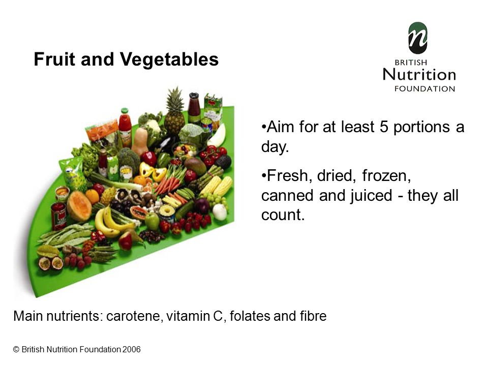 Fruit and Vegetables Aim for at least 5 portions a day.