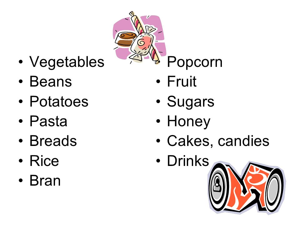 Vegetables Beans Potatoes Pasta Breads Rice Bran Popcorn Fruit Sugars Honey Cakes, candies Drinks