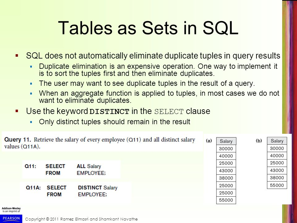 Copyright © 2011 Ramez Elmasri and Shamkant Navathe Tables as Sets in SQL  SQL does not automatically eliminate duplicate tuples in query results  Duplicate elimination is an expensive operation.