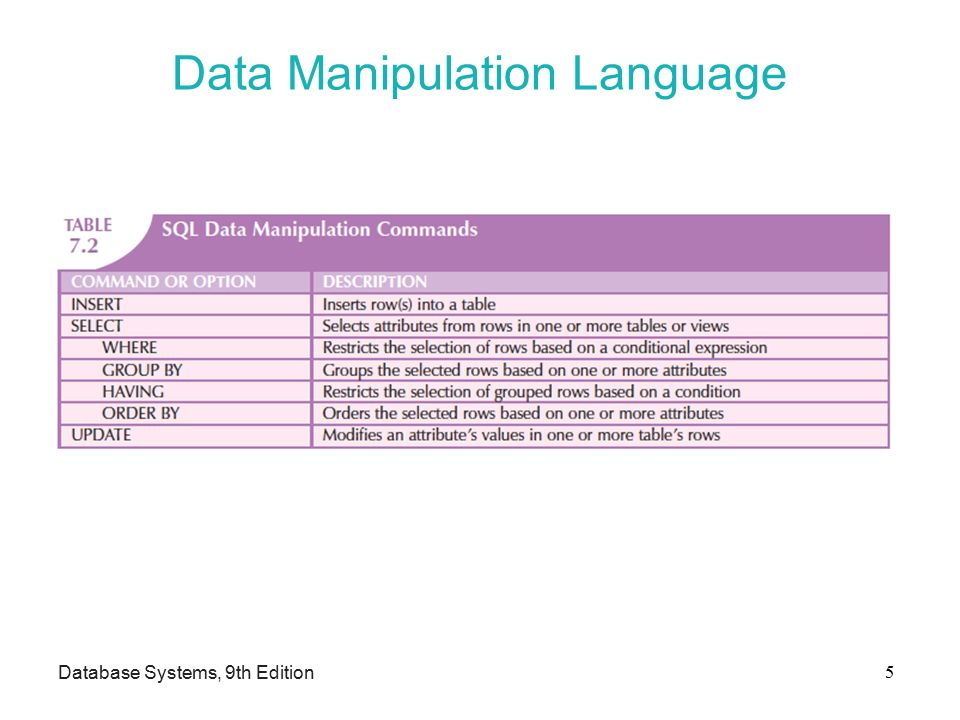 Data Manipulation Language Database Systems, 9th Edition 5