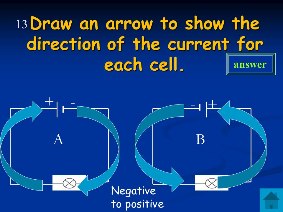 Draw a series circuit diagram for a torch answer 12