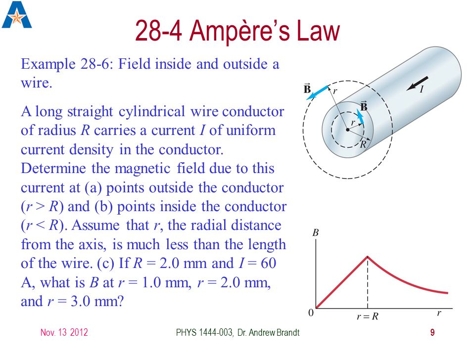 28-4 Ampère's Law Example 28-6: Field inside and outside a wire.