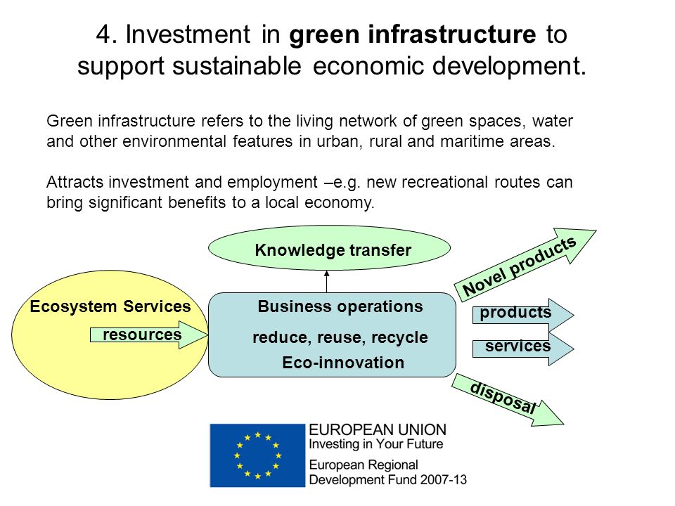 4. Investment in green infrastructure to support sustainable economic development.