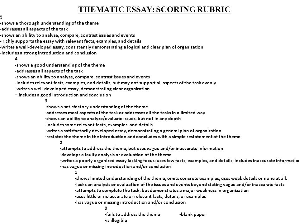 Global thematic essay outline