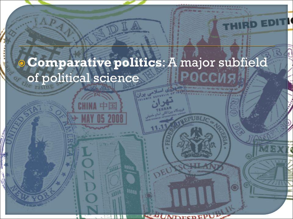  Comparative politics: A major subfield of political science