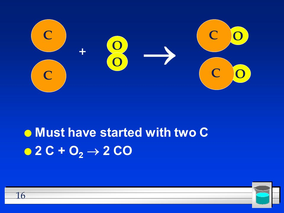 16 l Must have started with two C 2 C + O 2  2 CO C + O  C O O O C C