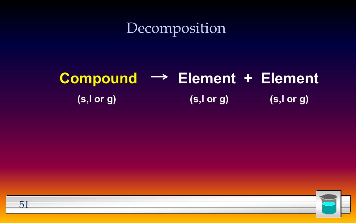 51 Decomposition Compound Element + Element (s,l or g) (s,l or g) (s,l or g)